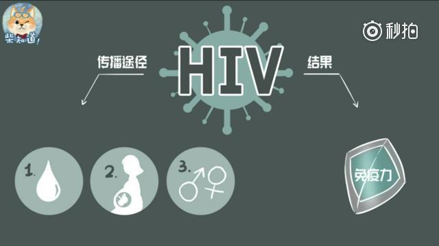 艾滋病其实没你想象的那么可怕