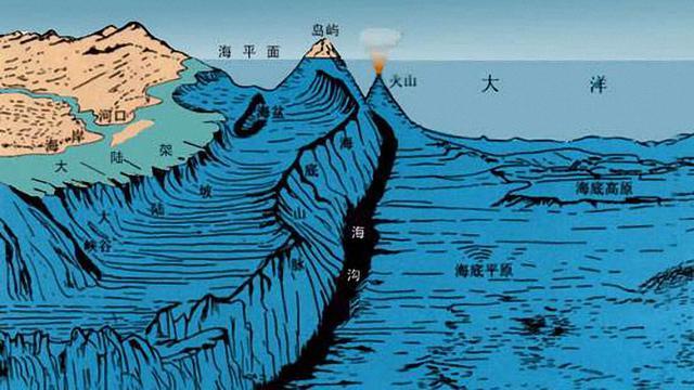 日本岛不断东移,或加速下沉,只有中俄两国才能
