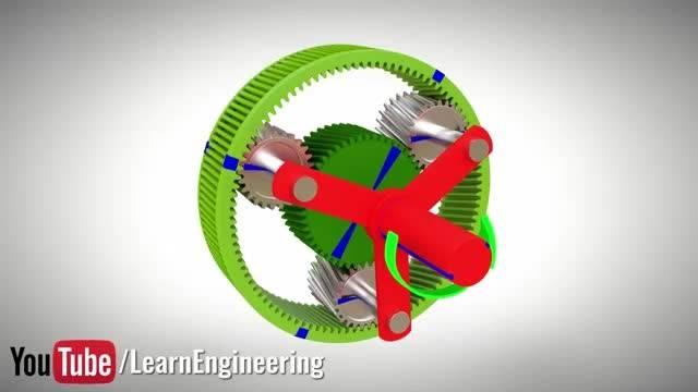 <em>行星齿轮</em>传动系统是工程领域最重要和最有趣的发明之一