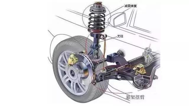 汽车跑偏8大原因,四轮定位解决不了?