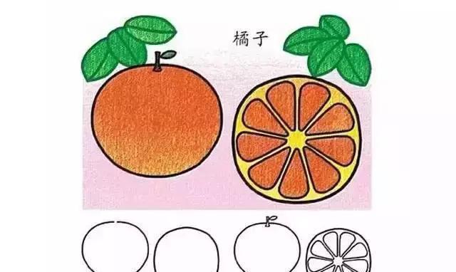 五彩缤纷的水果简笔画大全(幼儿园及亲子教学必备)图片