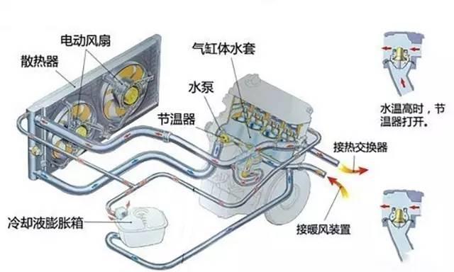 汽车基本知识之发动机的基本构造 下篇(进阶知识)图片