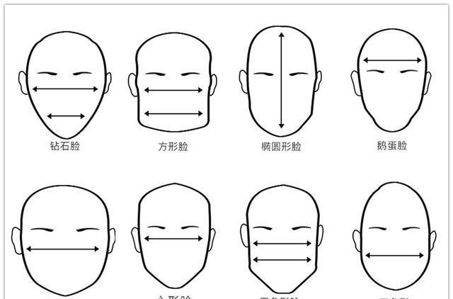 听说99%的男生不知道自己是什么脸型?如何根据脸型选择发型?