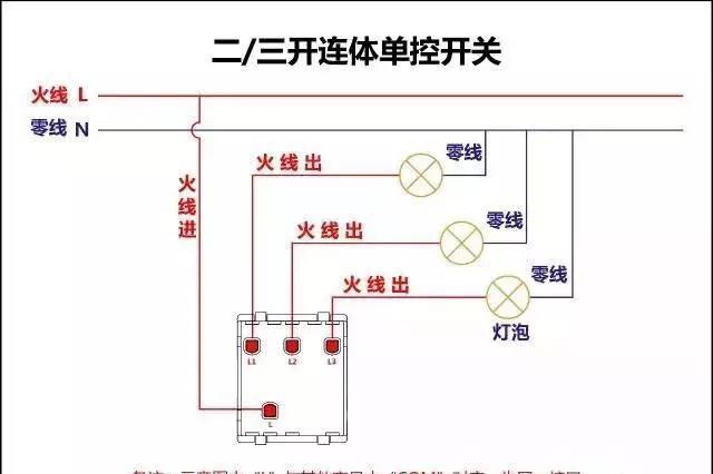 一,开关接线图 一开单控开关接线图
