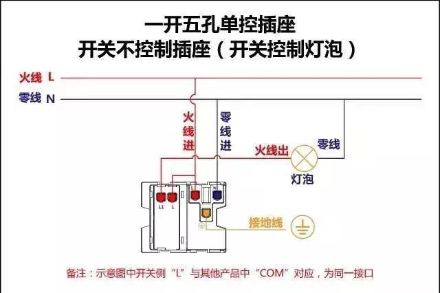 一,开关接线图 一开单控开关接线图 综合网络,如有侵权联系删除.