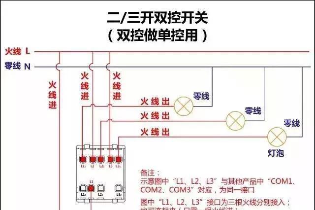 一开单控开关接线图 综合网络,如有侵权联系删除.