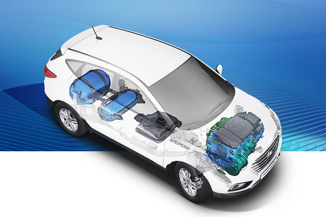 理想照进现实 讲讲现代氢燃料车的故事
