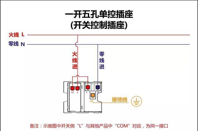 最齐全的开关,插座的分类和开关接线图单控,双控,三控,四控!