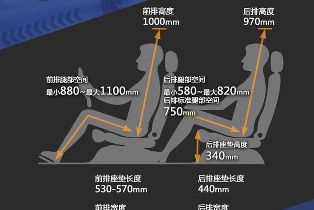国产全新宝马X3将于明年上市 售价更具诚意