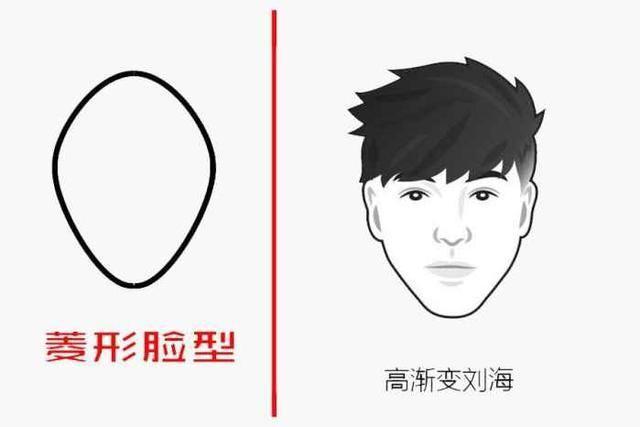 盘点男生6种不同脸型适合的铲青发型