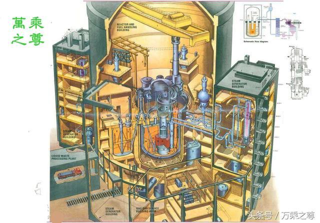 核电站的核心是原子核反应堆,核燃料(如铀)释放出大量的核能,是和平利用核能的重要途径.我国的核电事业发展迅速,已经建成几座核电站,其中广东大亚湾核电站每年发电量约1010kWh,其中70%的电力供应香港,30%的电力供应广东电网