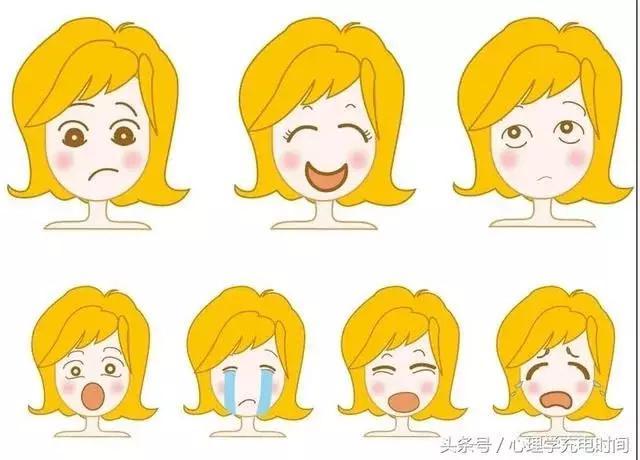 微表情心理学: 教你解读八种面部表情的含义图片