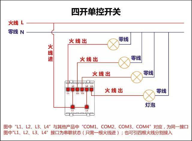 电工必备|电路图与接线图大全 开关 插座 回路, 非常值得收藏!