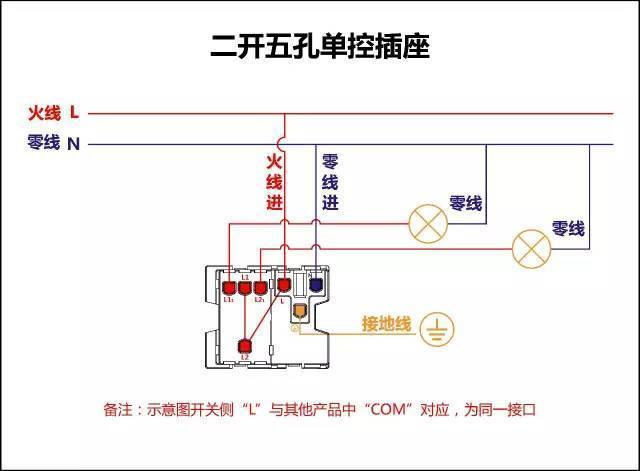 二开五孔单控插座接线图