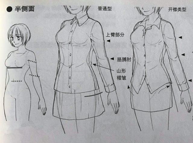 动漫人物女士衬衫的基本绘画方法