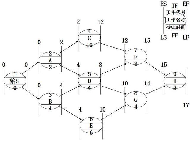 电路 电路图 电子 原理图 640_494