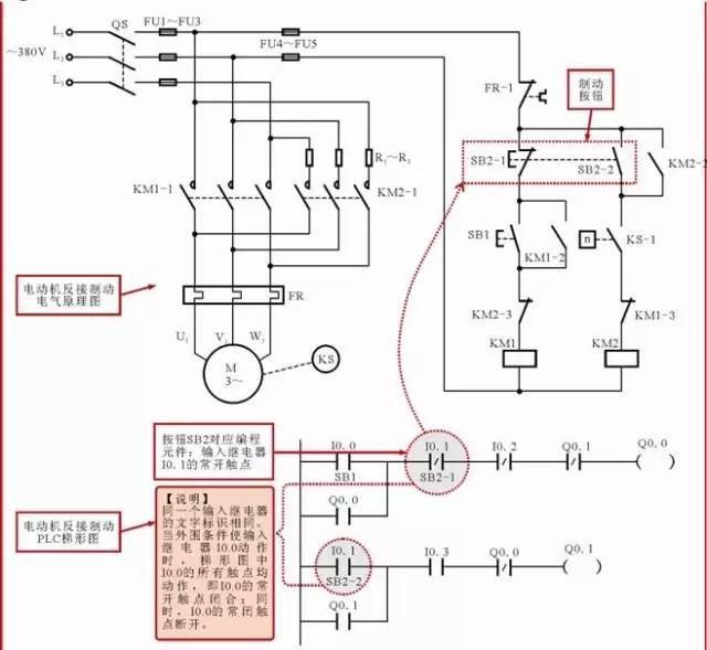 西门子plc梯形图中的常用的编程元件主要有输入继电器(i),输出继电器