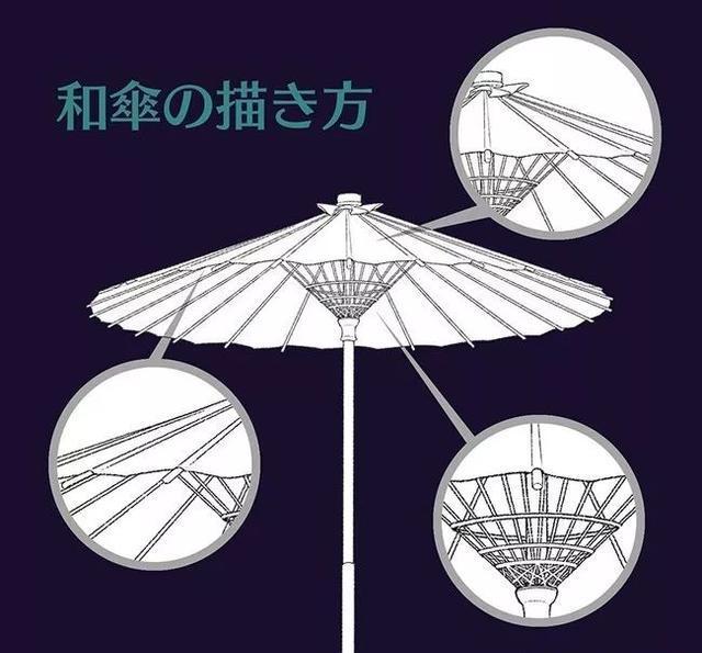 「推荐」古装动漫手绘漫画学习教程之雨伞画法