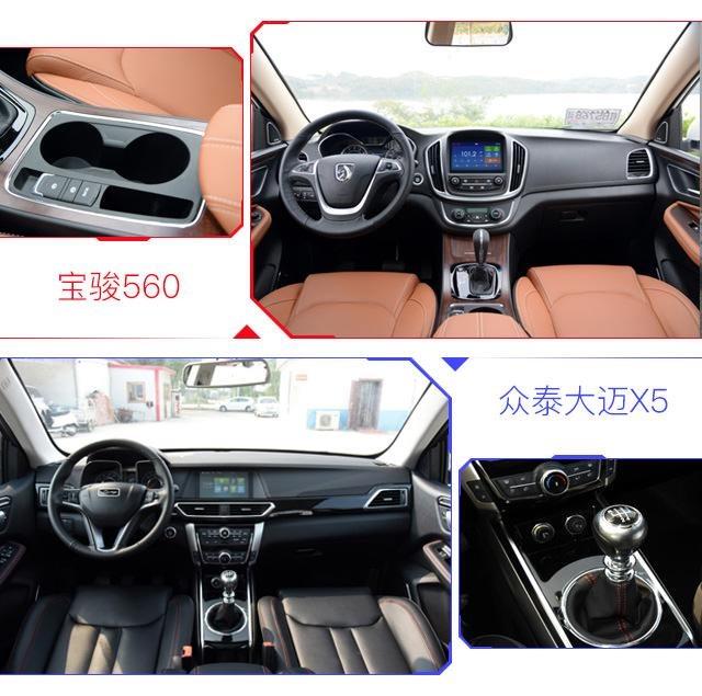 7万元买紧凑级SUV你买不了上当!这两款谁更好呢?