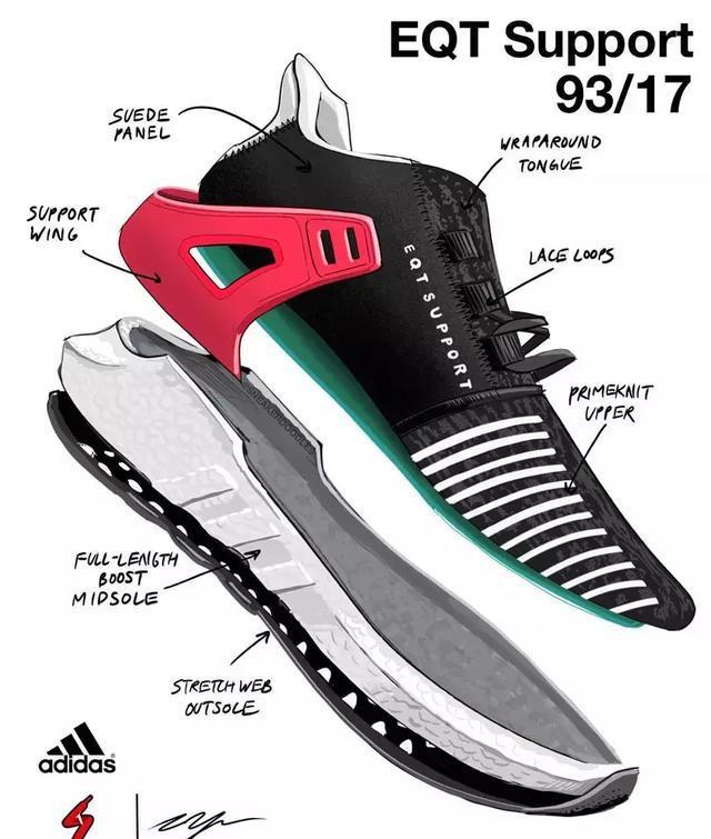 球鞋|结构图|反响