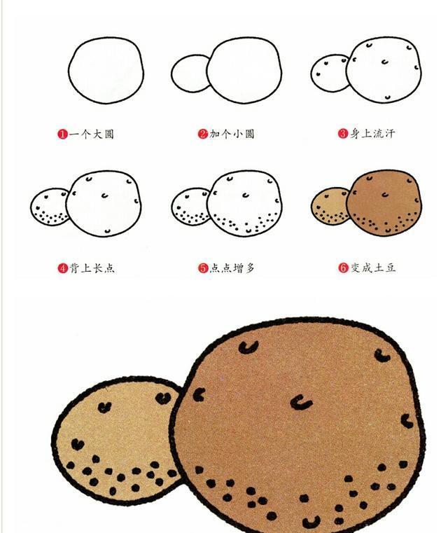 育儿简笔画9种经常吃的蔬菜,3分钟全学会,简单又好画!图片