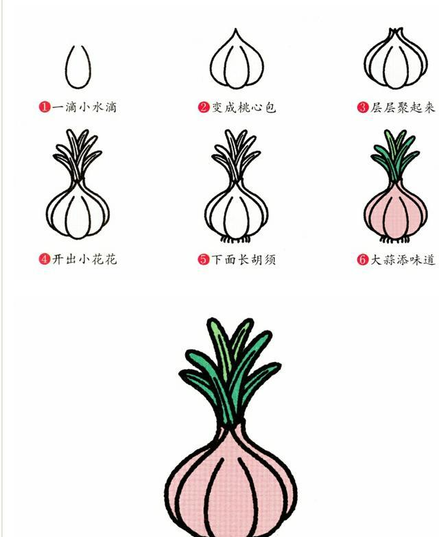 育儿简笔画9种经常吃的蔬菜,3分钟全学会,简单又好画!