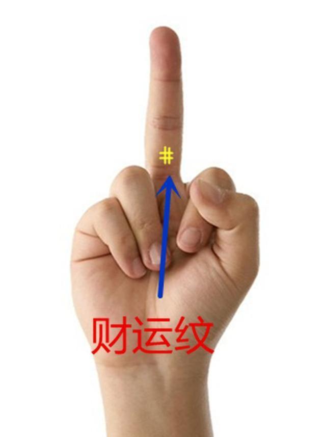 手相学手掌上的中指形状, 到底代表怎样的运势