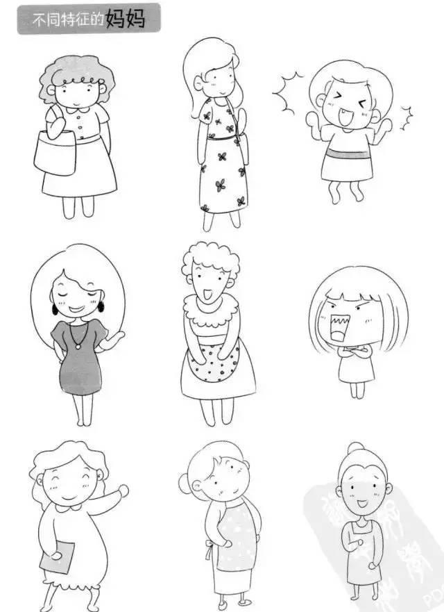 儿童简笔画:家庭成员的形象画法,教孩子辨识不同的人物特征图片