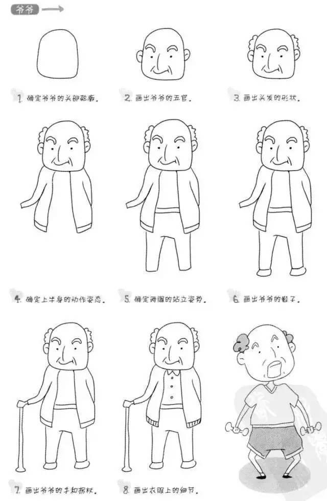 儿童简笔画:家庭成员的形象画法,教孩子辨识不同的人物特征
