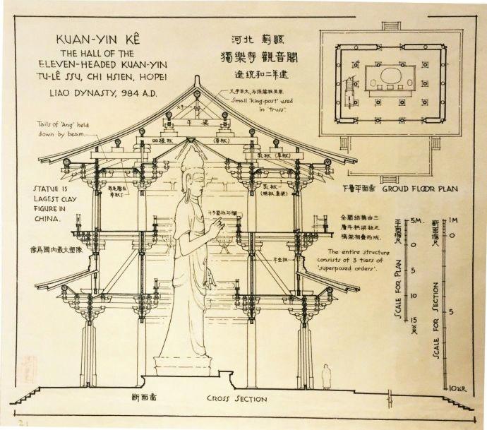 梁思成先生手绘古建筑图 .更多关注_新浪看点