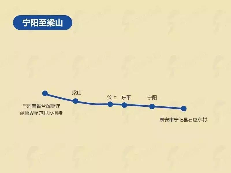 济青高铁年底通车 文登至莱阳高速有新进展!