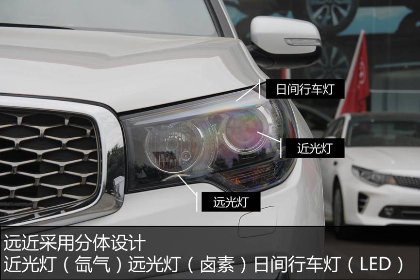 韩系KX7与美系探界者,两款中型SUV上市半年小结