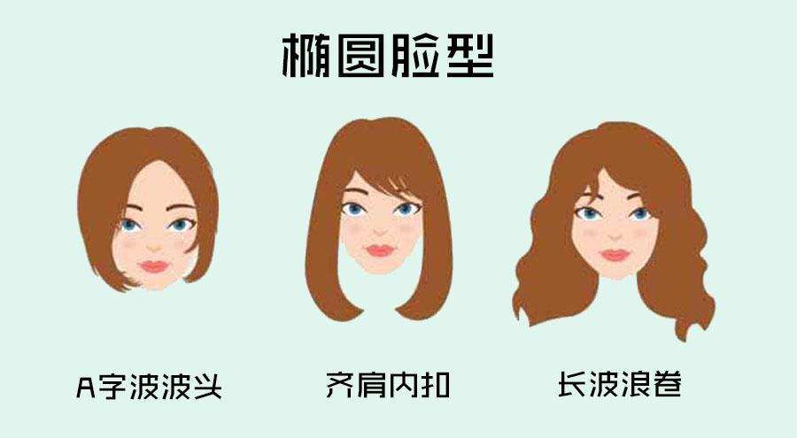椭圆脸型女生适合的发型:a字波波头铺,齐肩内扣,长波浪卷等.图片