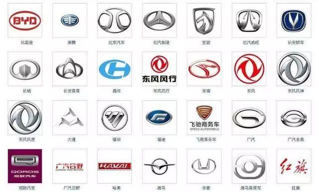 """还觉得自主品牌车型名字""""土""""?外国人可都觉得是高大上"""