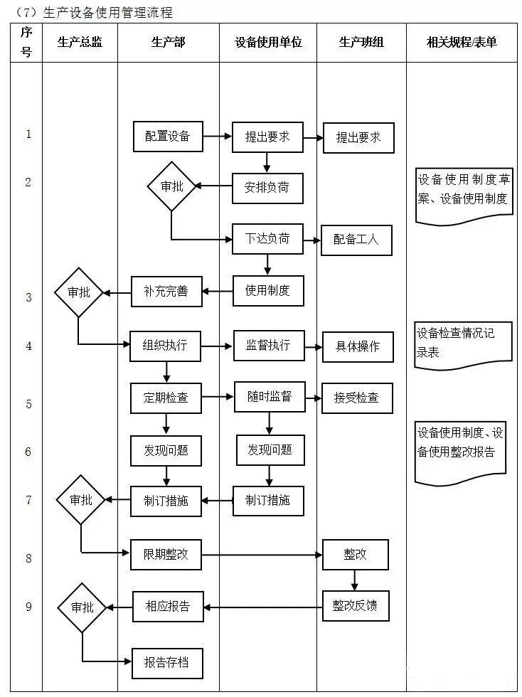 电路 电路图 电子 设计 素材 原理图 734_980 竖版 竖屏