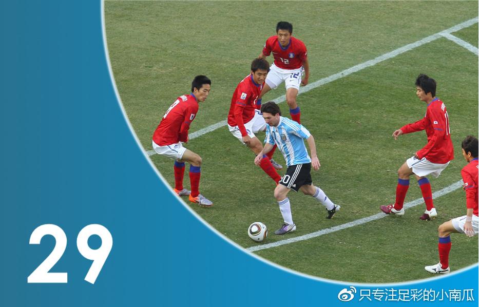 世界杯有趣的数据统计