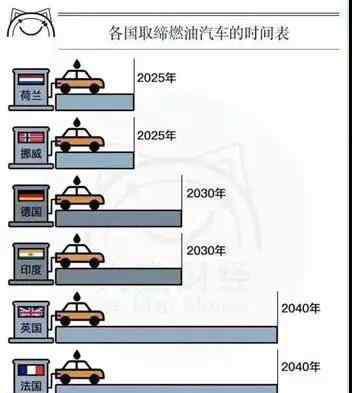 """汉腾X5EV入选工信部2017年第八批""""新能源目录"""""""