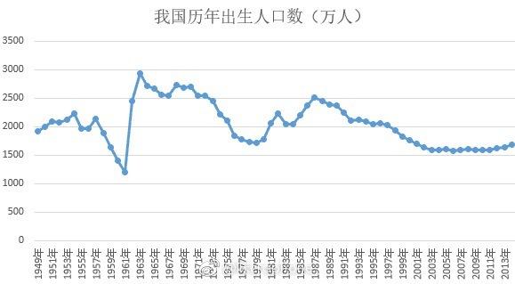 """人口峭壁_光大证券-《人口峭壁》第三篇:""""生育意愿""""已接近日本,鼓励政策"""