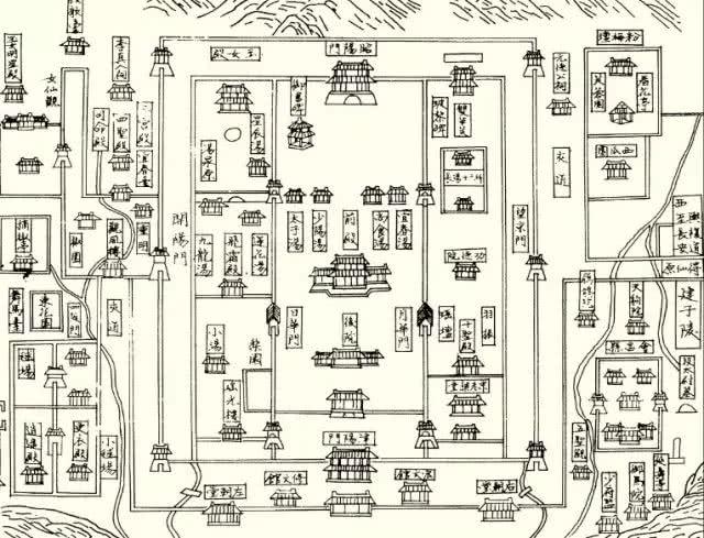 读长安城平面图,如果你是一位建筑设计师,你认为唐朝长安城的布局合理