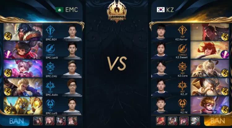 王者荣耀冠军杯国际邀请赛 韩流来袭 kz4-0emc不败晋级四强