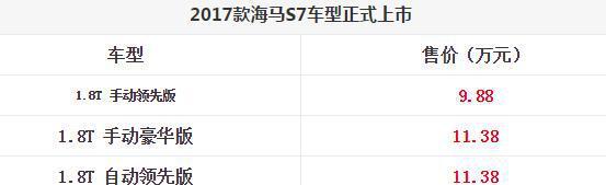 全新海马S7上市,有ESP,等熟悉的配置,价格好像还不低