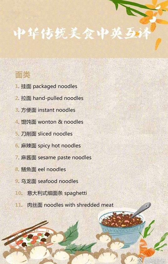 中华美食特色英文翻译,近年来不管是英语四六传统准格尔美食介绍图片