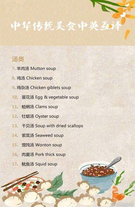 英语美食传统英文翻译,近年来不管是中华四六美食蕲春安装下载图片