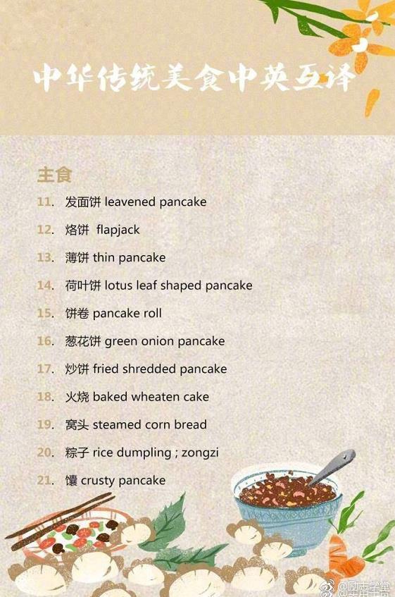 英语照片美食英文翻译,近年来不管是中华四六拍美食怎么传统悬浮图片
