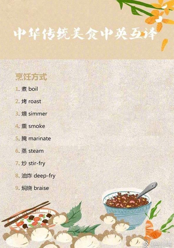 中华美食月份英文翻译,近年来不管是英语四六传统应季7美食图片