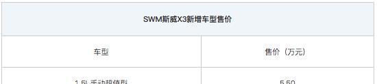 5.50万元就可以买一台车?SWM斯威X3 1.5L超值型上市