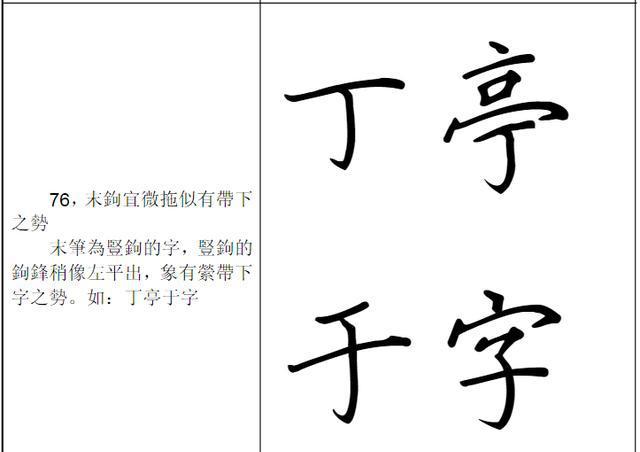 硬笔楷书黄自元间架结构九十二法「42-92」