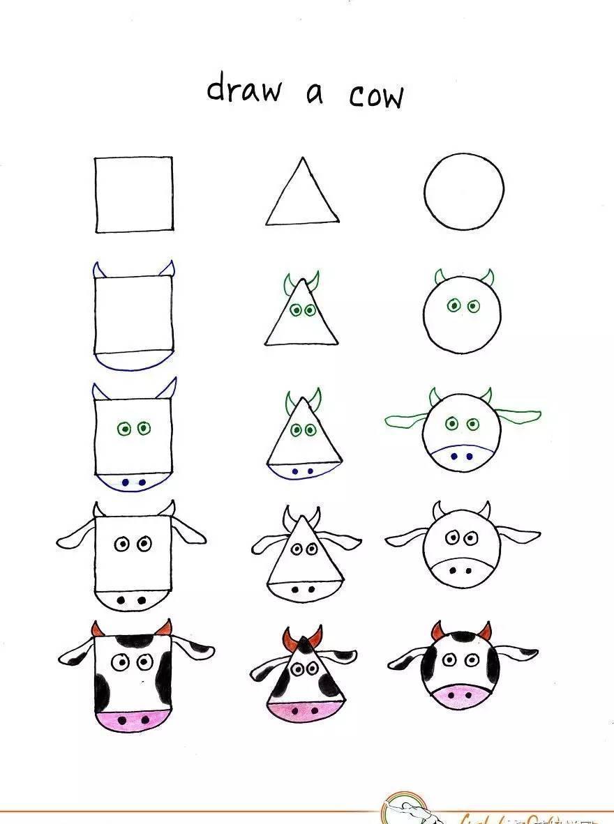 4,正方形,三角形,圆形,每种动物都可以通过这种组合画出来,下面这头