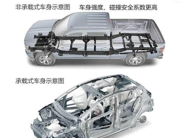 最廉价耐用的硬派SUV,大梁四驱越野不俗