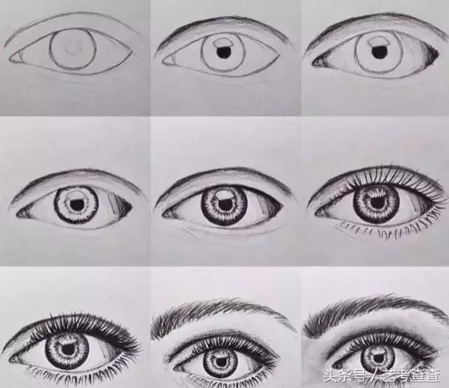 眼睛画法,素描,彩铅,水彩,动漫风格,收藏这一篇就够了